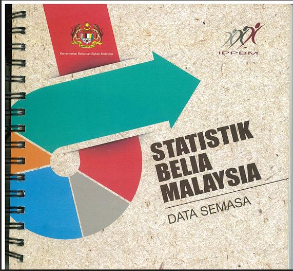 Statistik Be..