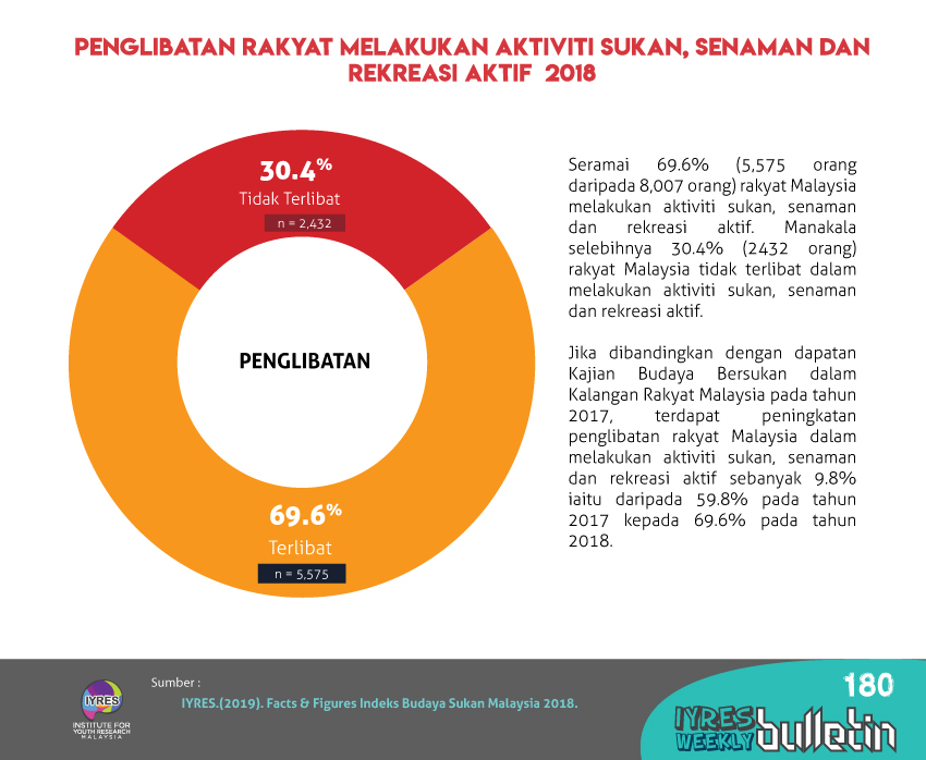 Institut Penyelidikan Pembangunan Belia Malaysia - Utama