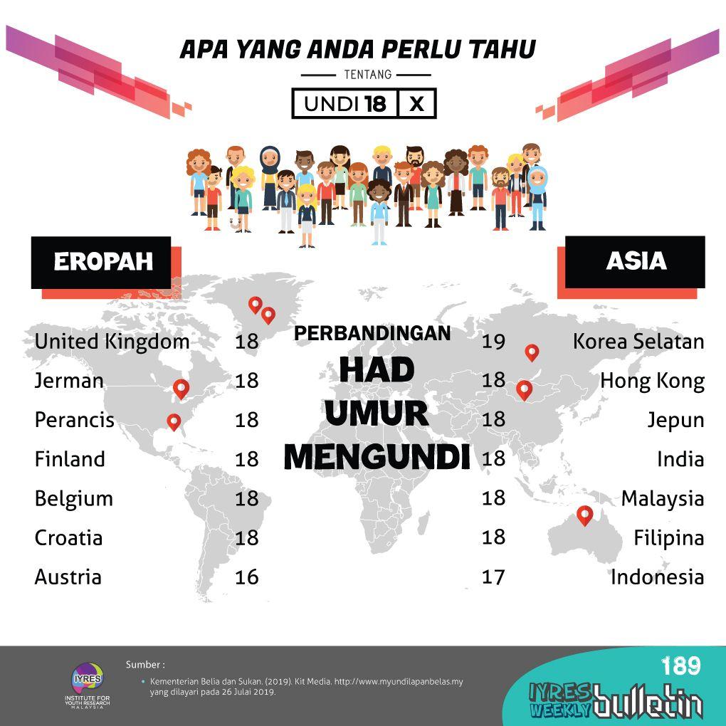 Institut Penyelidikan Pembangunan Belia Malaysia Utama